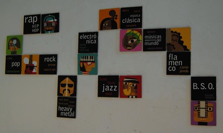 Iconos sobre la temática en música