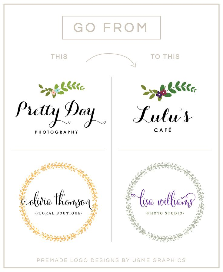 Premade Logo designs - How it works