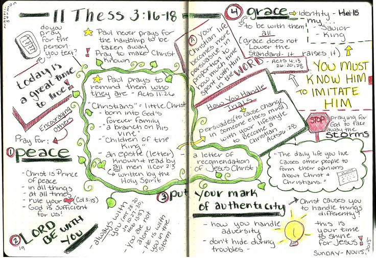 My sketchnotes from 2 Thessalonians Sermon