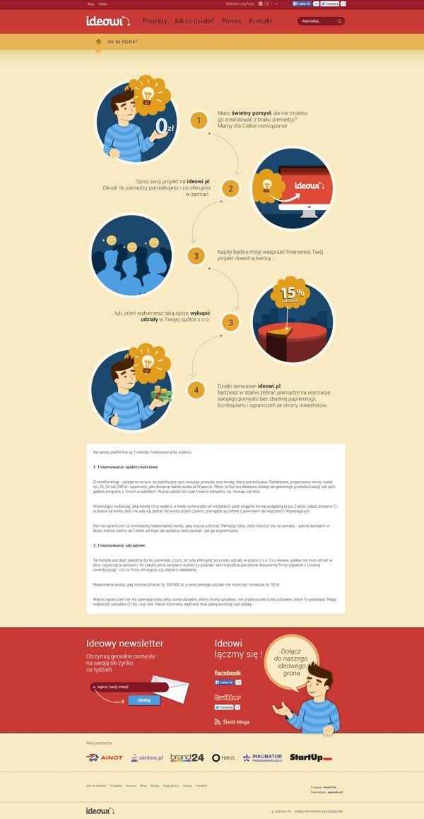 Crowdfunding platform infographics - Ideowi by Pixel PR, via Behance #ideowi #crowdfunding #webdesign