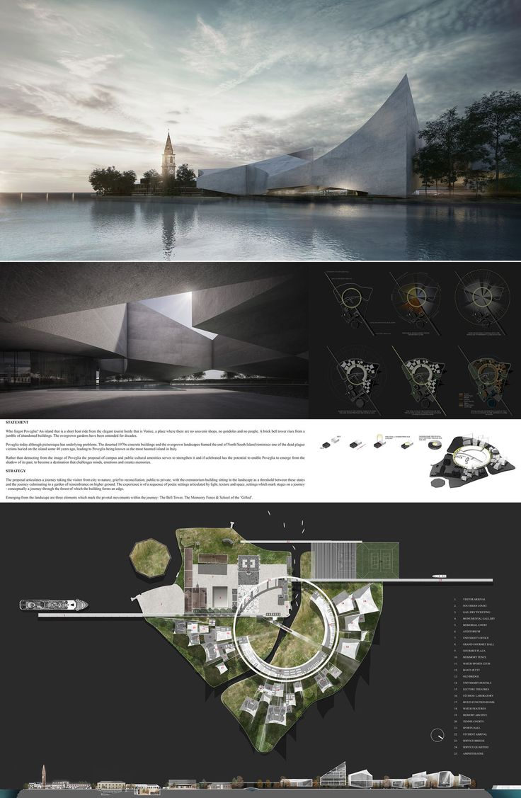 http://www.youngarchitectscompetitions.com/public/filesa1/9b6_614_A1_4583_UI.jpg