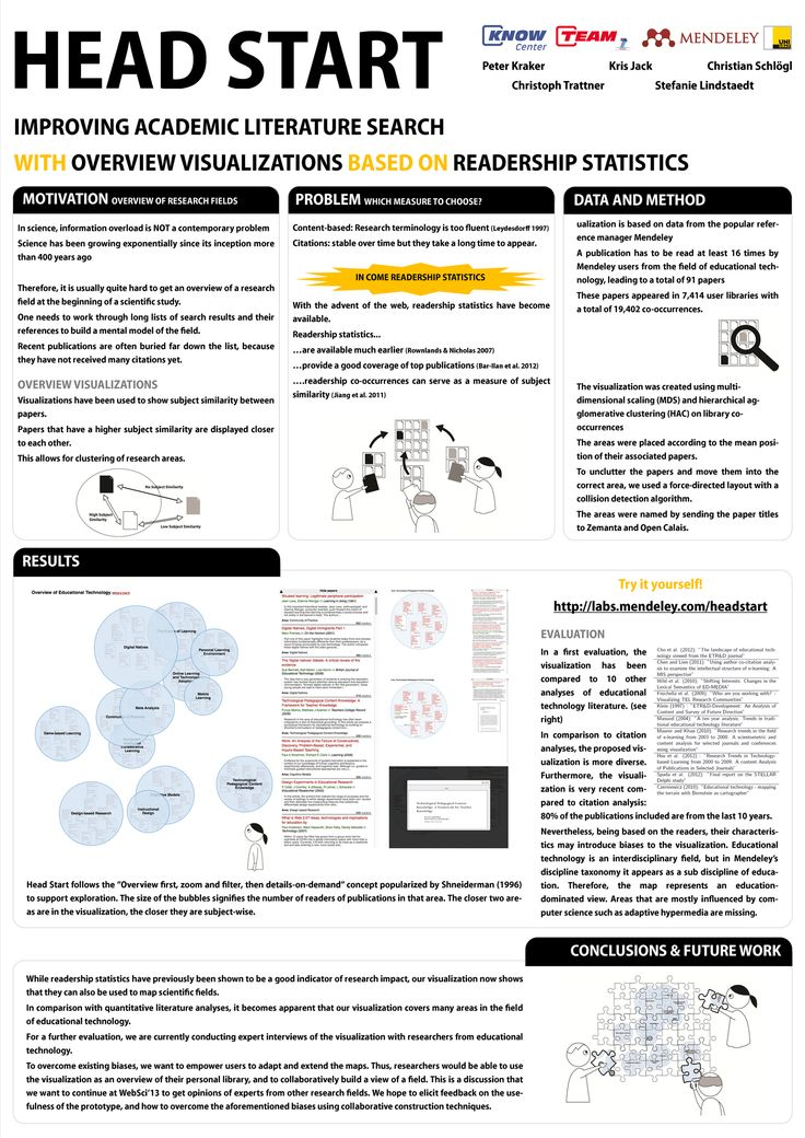 Best Great Research Poster Design Resources Images On