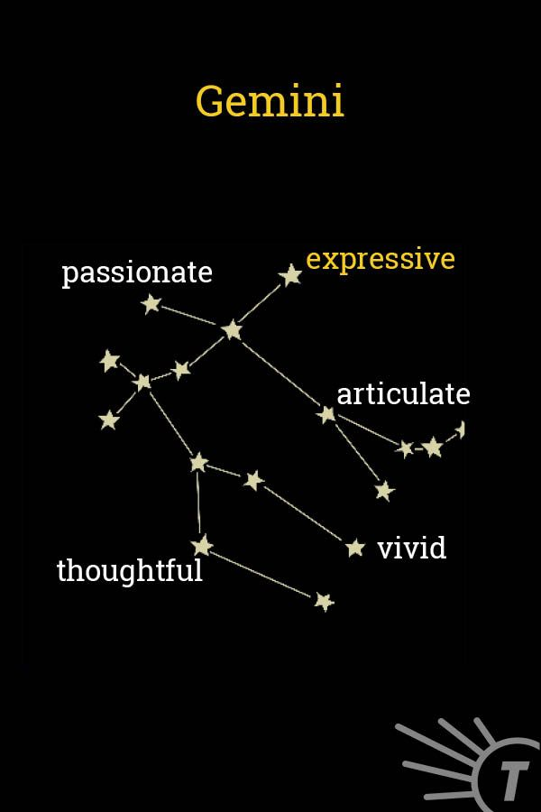 Your Words Are As Unique As Your Sun Sign Findyourwords Astrology Gemini Zodiac