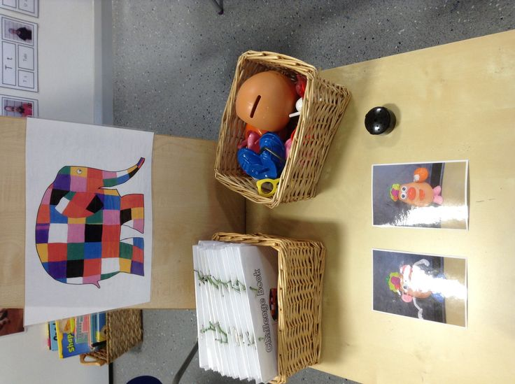 This one is to replicate the photos of Mr Potato Head!