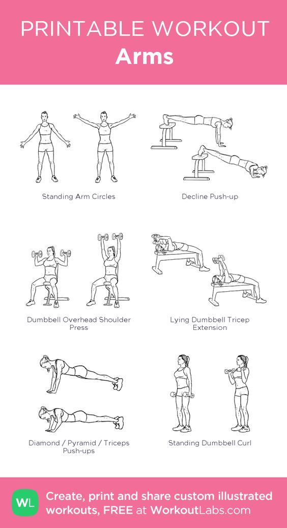 The Best Workouts Programs: Weight Free Total Workout – Workouts