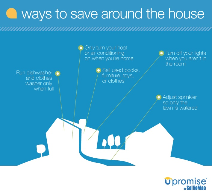 Ways To #save Around The House