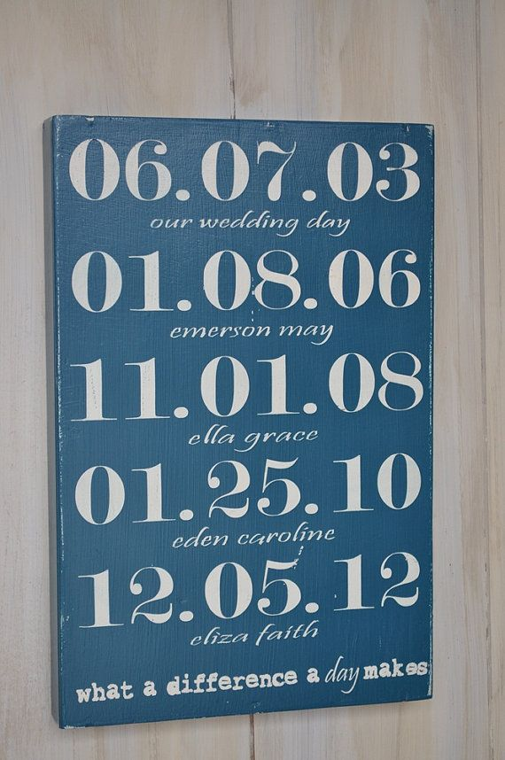Important date art, Custom Wood Sign,What a Difference a Day Makes, Important Dates, Anniversary Gift, Mother's Day Gift, Family Sign