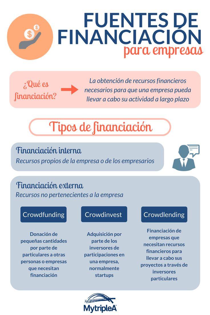 #Infografía de las fuentes de #financiación de la #empresa. Haz clic en la imagen para conocer más.