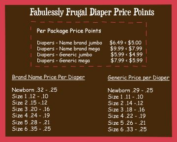 diaper price points: know when to stock up on diapers by price point