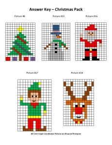 Christmas Mystery Picture Graphs- Christmas tree, snowman, santa, elf, and rudolph