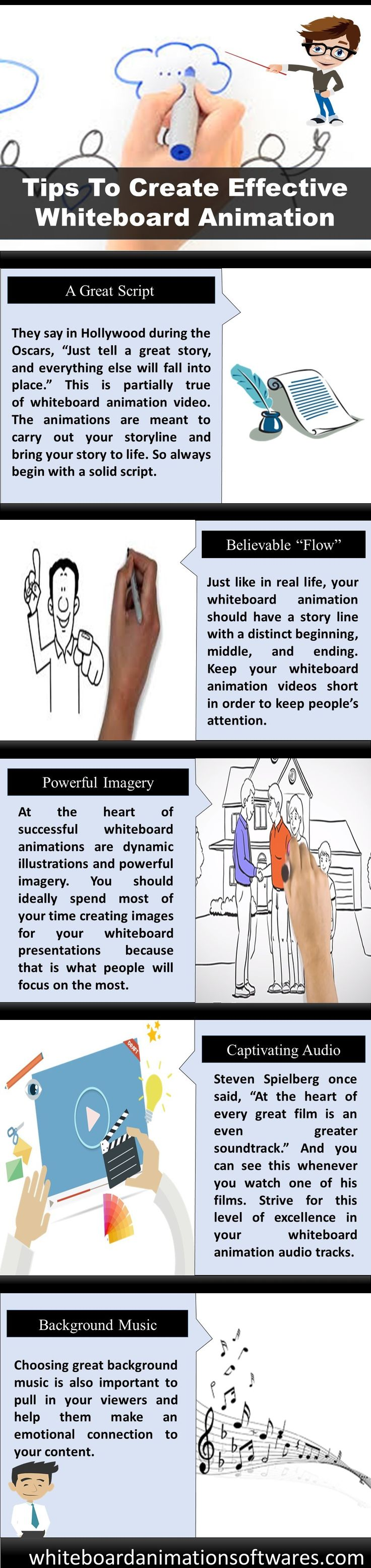 In this infographic, I have explained the guide to create innovative and unique whiteboard animation. Use this tips and make presentation/video. You can use famous whiteboard software videoscribe too.