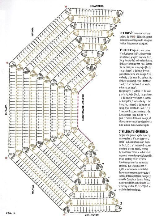 Raglan. Debate Sobre LiveInternet - Servicio RUSOS Diarios Online