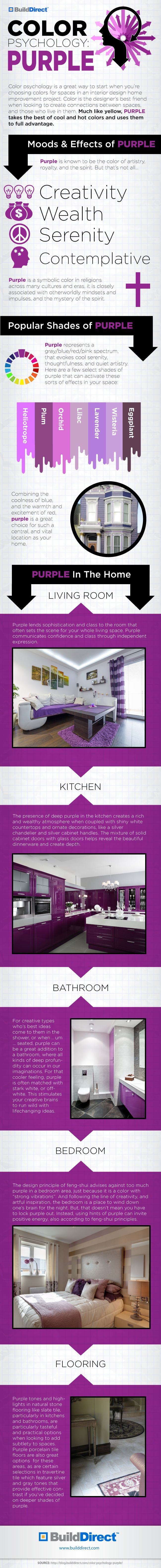 Color Psychology Purple Even though this speaks about the emotional values of purple in the home, I believe that that can be transferred through to the website, like yellow, purple has hot and cool colours combined creating a neutral colour. Purple also happens to be my favourite colour. I am female, everyone who visits the website should know that, but I do not want to make it so girly that males are put off using me because they believe I am too girly.