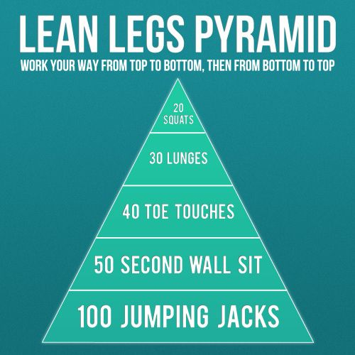 Lean Legs Pyramid @ www.candiesandcrunches.com