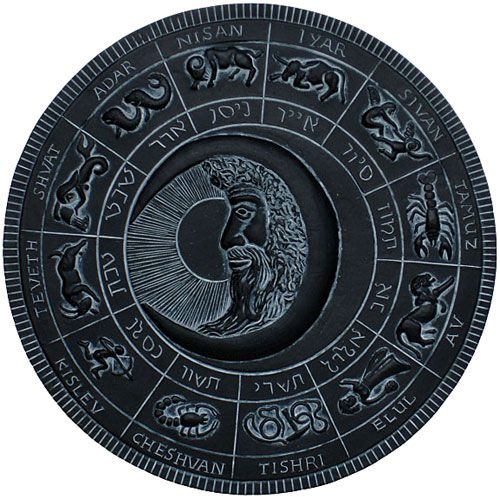 Babylonians priests developed the zodiac of twelve signs and some of the world's first horoscopes which afterwards lead to the development of astrology.