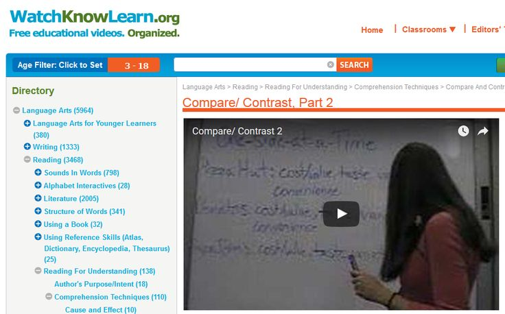 """This is an image from this resource on the Internet4Classrooms' """"Eighth Grade Language Skill Builders - Compare and Contrast"""" resource page:     Compare/ Contrast, Part 2.    Instructor uses a whiteboard to demonstrate compare and contrast techniques using retail pizza chains as an example. For middle school students and older"""