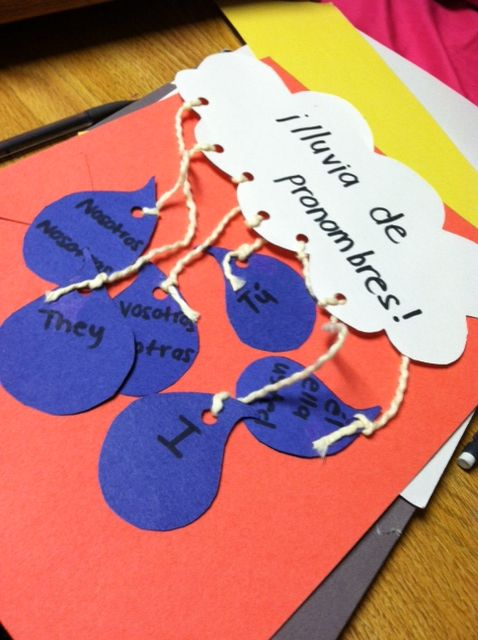 """Lluvia de pronombres! Well in order to help my students remember the subject pronouns I came up with this cute activity! On each raindrop there's a subject pronoun in both English and Spanish for example on one raindrop that says """"yo"""" the back of it would say """"I""""! Pretty simple and cute huh? Who thought remembering subject pronouns in Spanish would be so much fun! I then used string to put the raindrops on the cloud and used a hold punch to punch out the holes!"""
