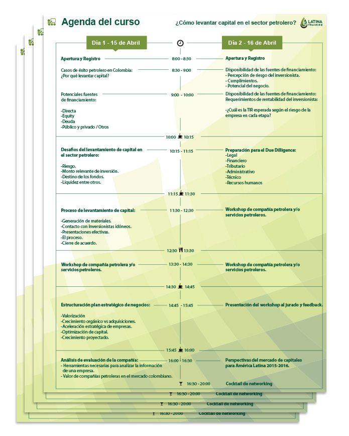 Gráfica para curso Latina Training Sector petrolero – Colombia | D76 LatAm · interactive design studio Barcelona - Chile - Daniel Ramirez Centurión portfolio