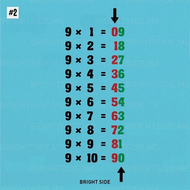 Έξι μαθηματικά τρικ που πρέπει να ξέρει κάθε παιδί!