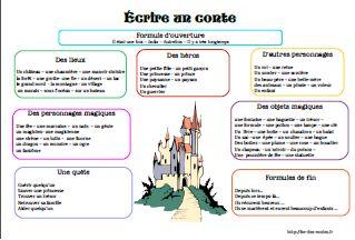 Les contes CE2-CM1-CM2 - Fée des écoles