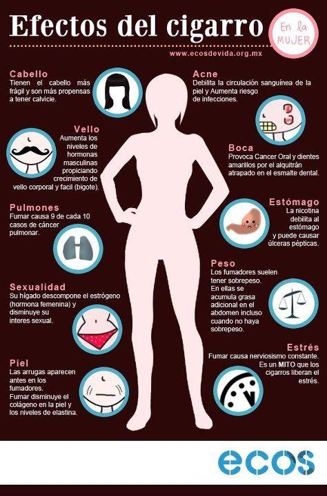 Los efectos del cigarro en la belleza y salud de la mujer.