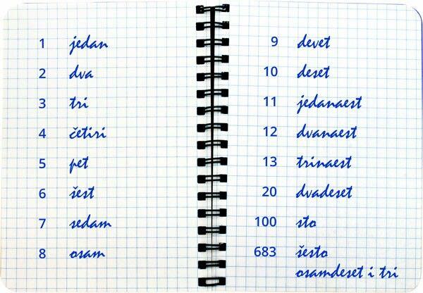 Croatian numbers - Brojevi