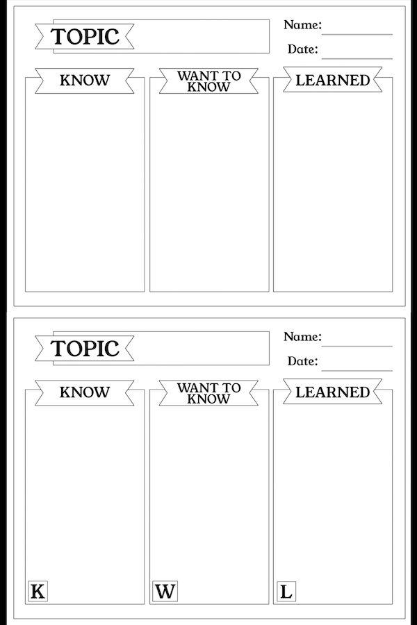 Free Kwl Chart Printable Graphic Organizer Kwl Chart Kwl