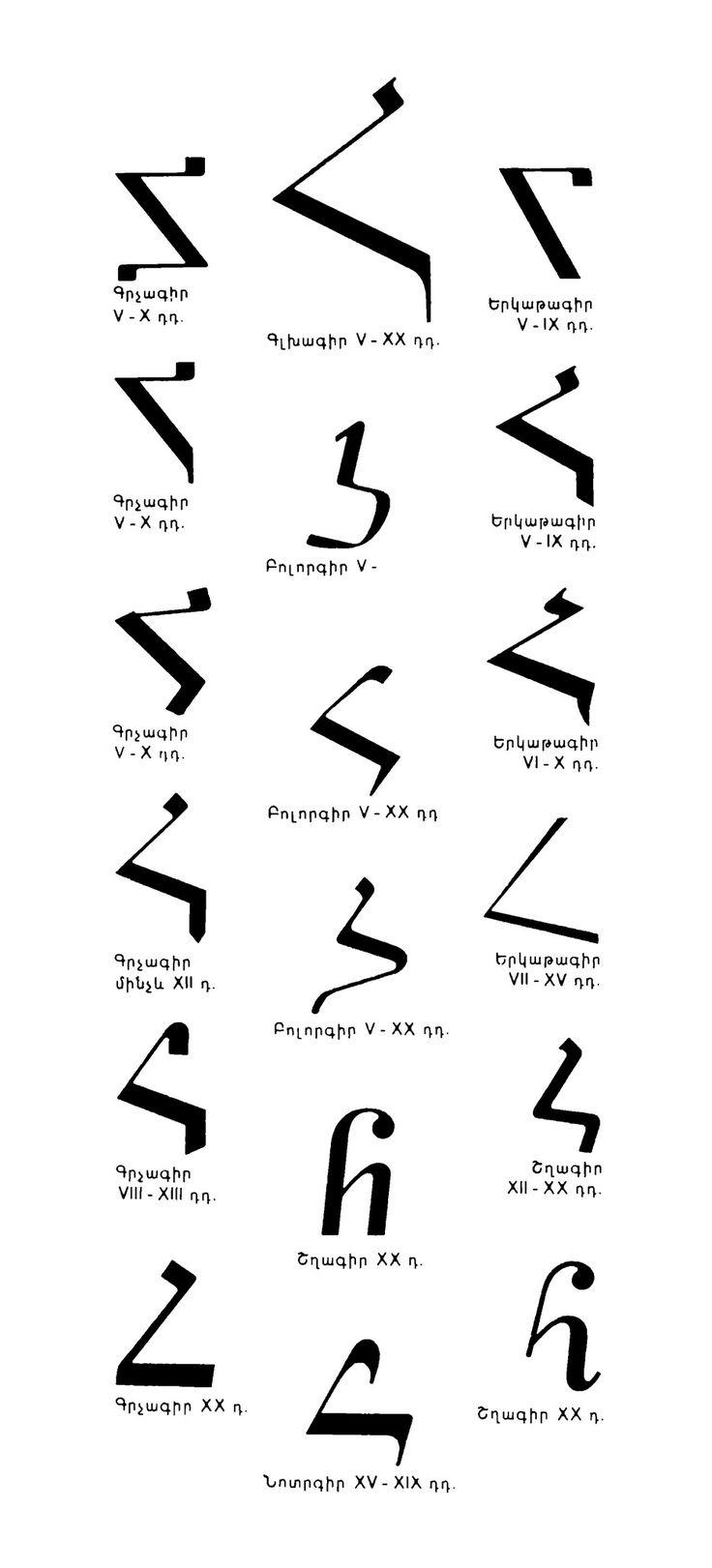 Armenian Letter