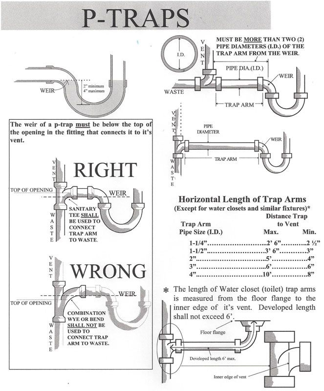 Find This Pin And More On Plumbing