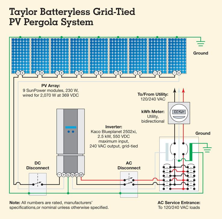 kaco inverter wiring diagram kaco image wiring diagram 17 best images about solar pv panels solar denver on kaco inverter wiring diagram