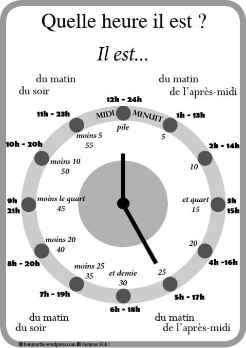 Quelle heure il est ?