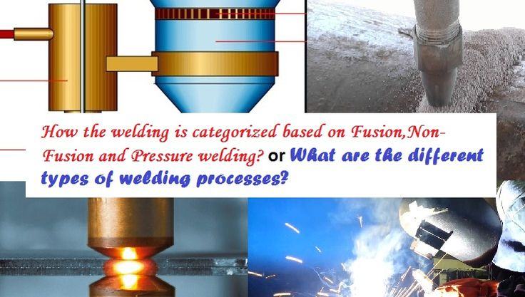 Classification of Welding processes in detailed