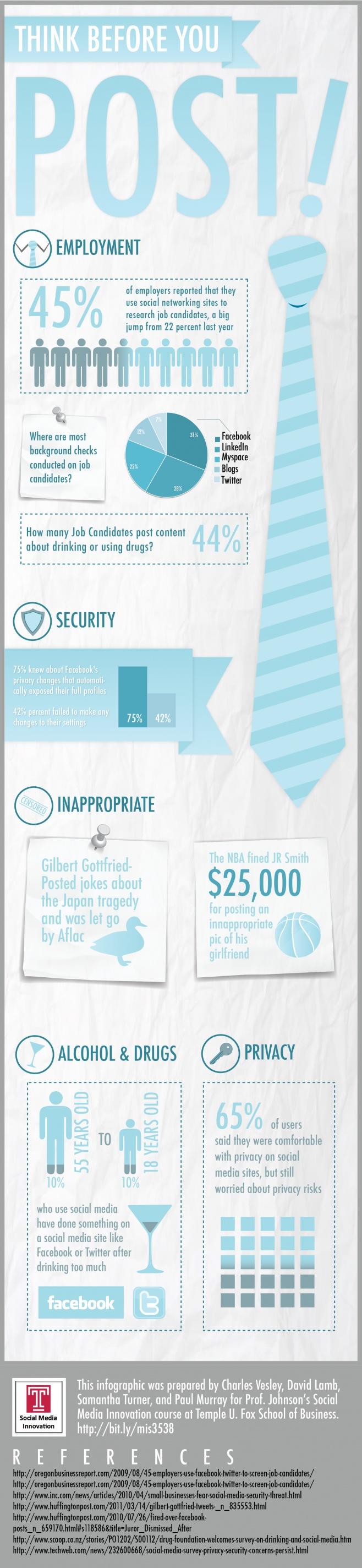 Piensa lo que pones en las redes sociales #infografia via @alfredovela
