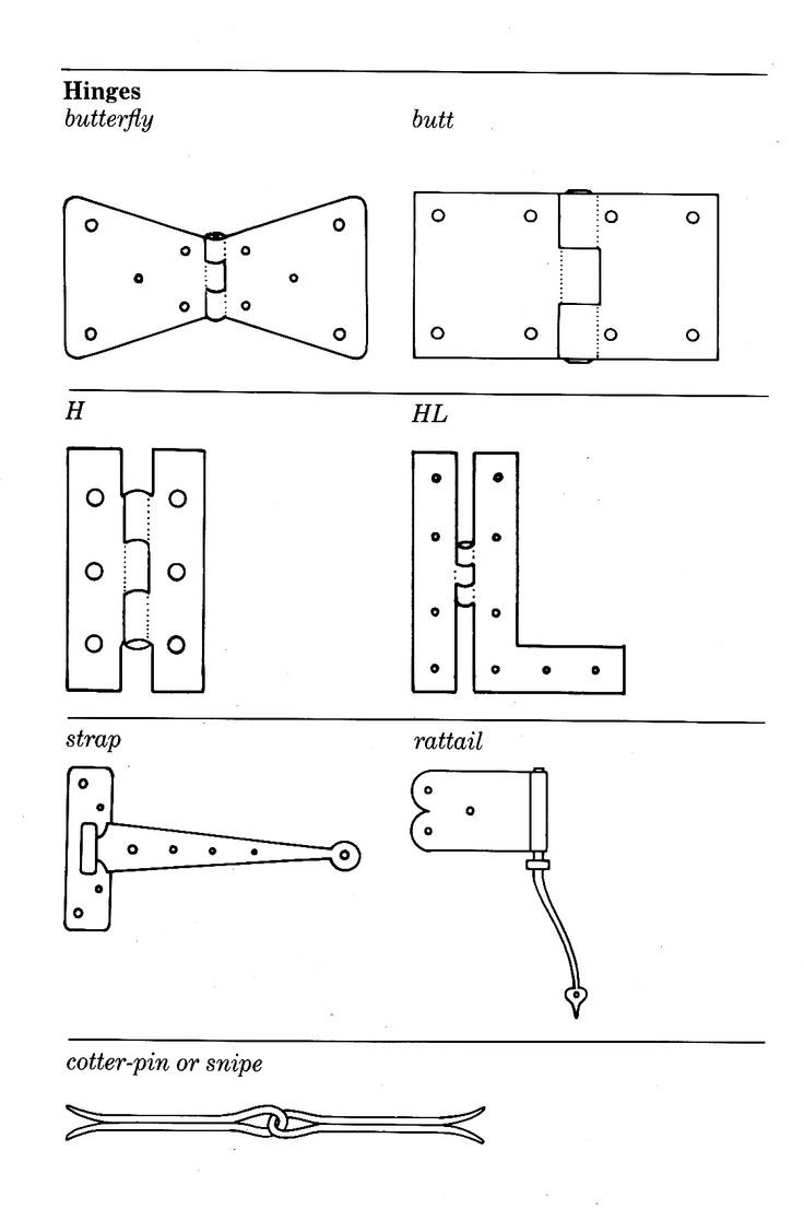Chair antique queen anne chair the buzz on antiques antique chairs 101 - Diagram Of Hinges Board Examexam Reviewmodern Fireplaceantique Furniturefurniture Ideas