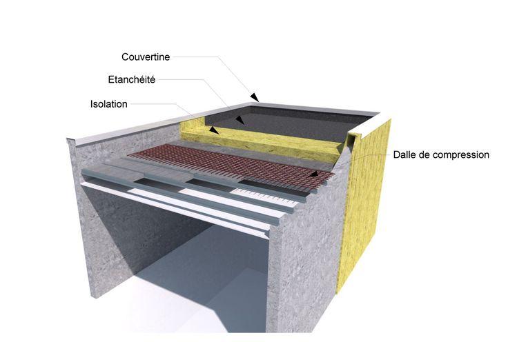Toiture terrasse beton isolation exterieure toiture for Isolation construction
