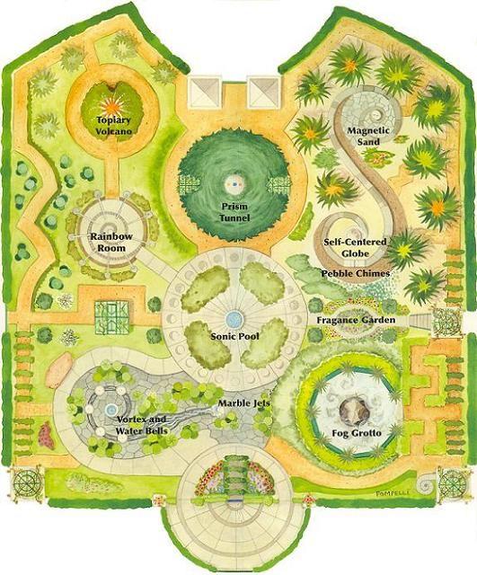 Children's Garden at Huntington Botanical Gardens, San Marino, CA: Children Garden