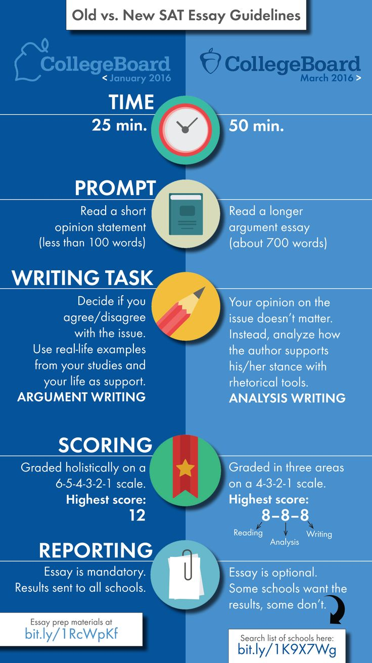 sat english essay tips Writing an sat essay requires a very specific approach that's unlike the essays  you've been writing for english class in school the goal of this.