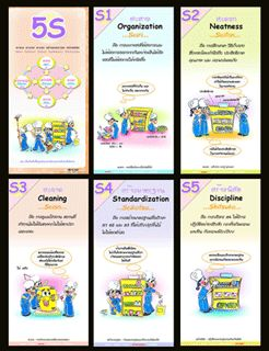 5s Lean Poster Lean Amp 5s Workplace Organization