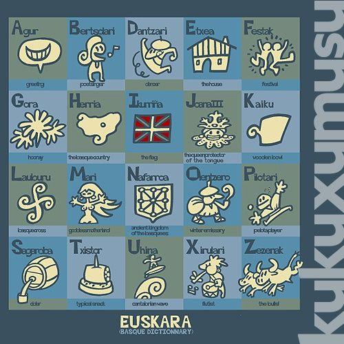 basque-alphabet