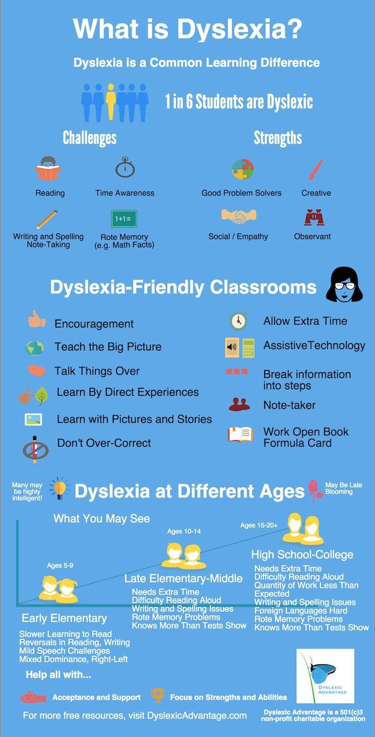 understanding dyslexia The understanding dyslexia course helps students to better comprehend dyslexia, as well as how it can affect a child's self-esteem, how to identify it, and importantly it covers the many ways in which teaching can be adapted to help a dyslexic learner unless you yourself or someone close to you has .
