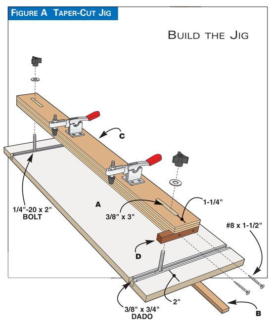 4 Handy Tablesaw Jigs - The Woodworker's Shop - American Woodworker