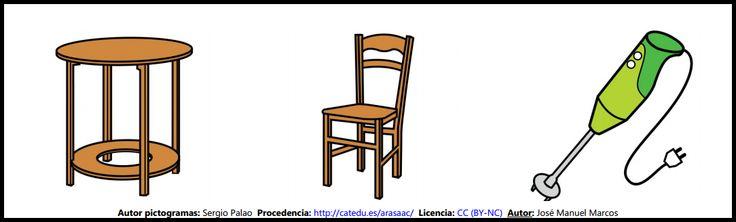 Clasificación de palabras: 3 elementos, nivel fácil. Lámina 6 http://informaticaparaeducacionespecial.blogspot.com.es/2009/05/clasificacion-de-palabras-3-elementos.html