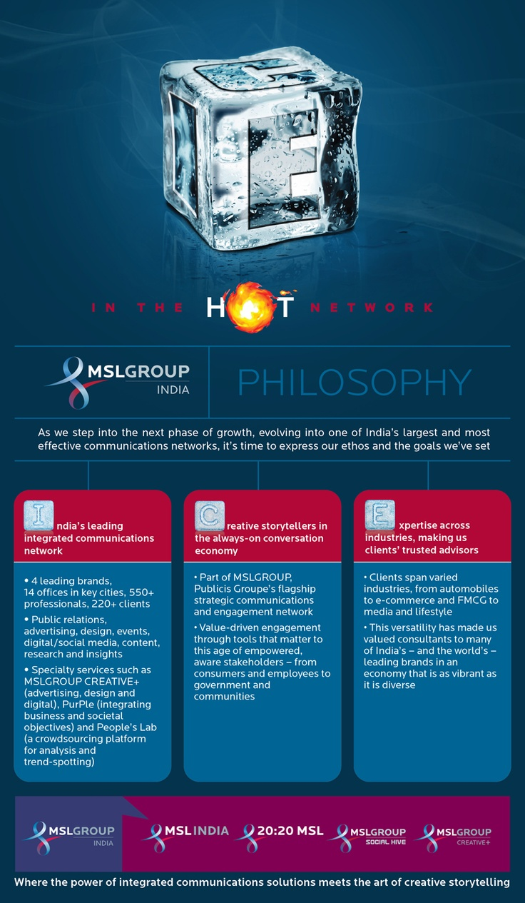 What makes MSLGROUP such a hot network? ICE.