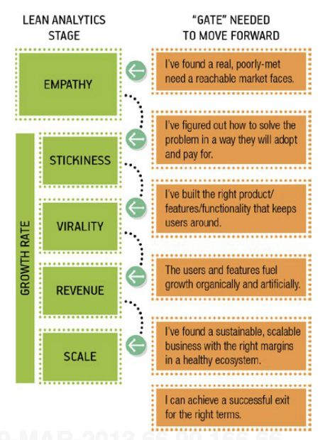 48 best Lean - analytics images on Pinterest Content marketing - medicaid prior authorization form