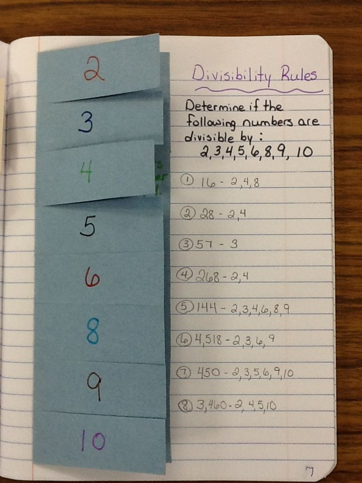 Divisibility Rules foldable and examples, page 7