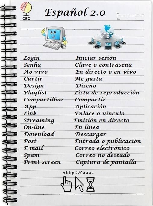 Pin By Jay Wiggie On Spanish For This Dummy Pinterest Learn And Language