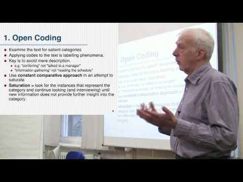Talks about Strauss and Corbin's 3- stages of open coding. This video is part of a series of videos on qualitative research data gathering, and grounded theory. (222)