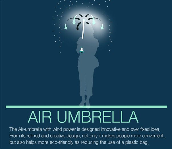 Air Umbrella by Je Sung Park » Yanko Design