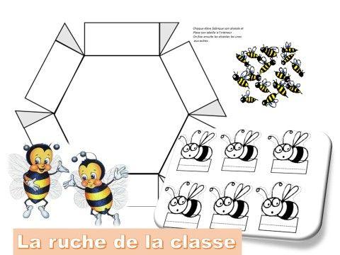 """Suite de nos activités pendant la classe verte : une journée chez un apiculteur . J'adore le miel … Et vous ? Si le thème vous tente , j'ai préparé un petit fichier lecture et activités CP /CE1 , une nouvelle série du mot du jour en vocabulaire et un bricolage sympa """"la ruche de …"""