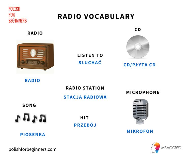 Polish Radio Vocabuary - now you know Polish basic words associated with the…